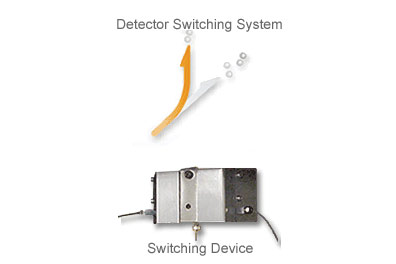 Detector Switching System